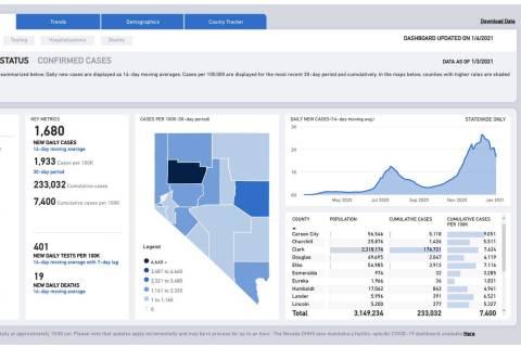 Nevada revised the COVID-19 portal on Jan. 4, 2021. (Screenshot)